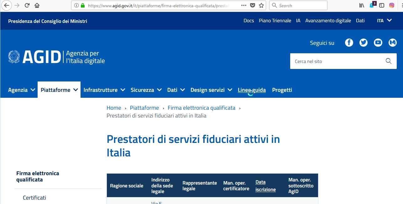 AgID-Prestatori-di-Servizio-Attivi-1