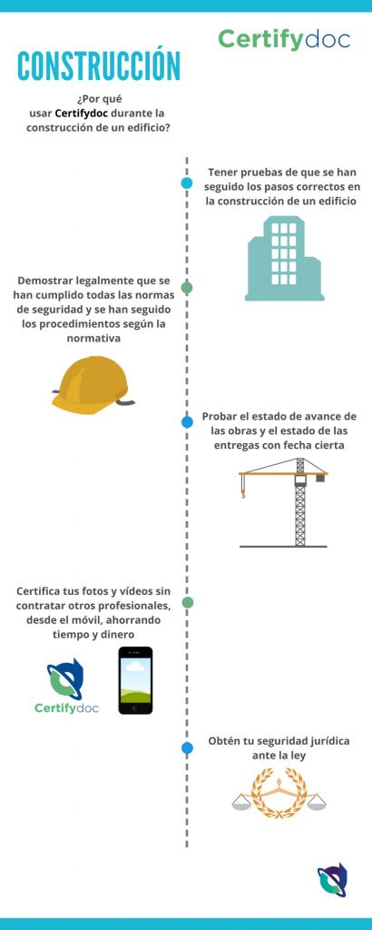 Infografia-Construccion-5