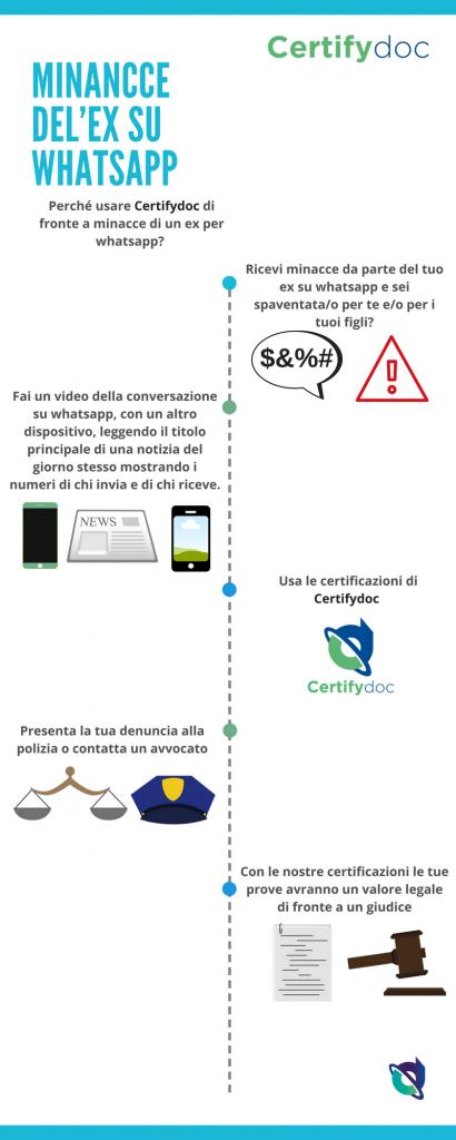 Infografia-Giustizia-MinacceExWhatsapp-2