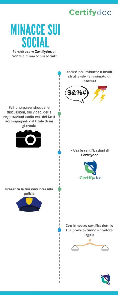 Infografia-Giustizia-MinacceSocial-1