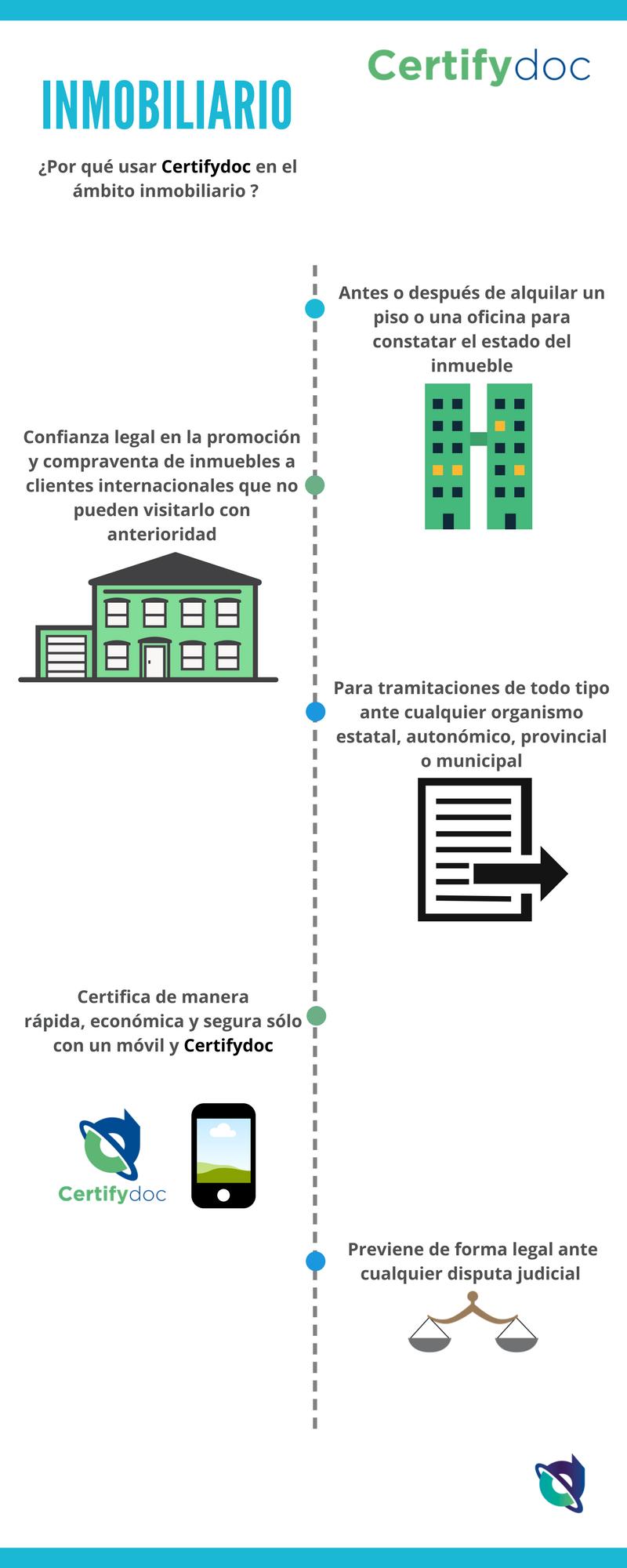 Infografia-Inmobiliario-2