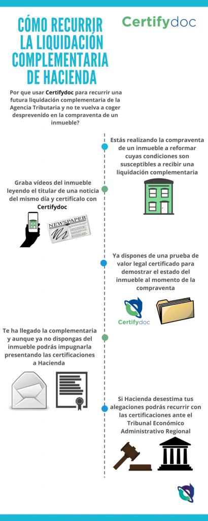 Infografia-Inmobiliario-Complementaria-2