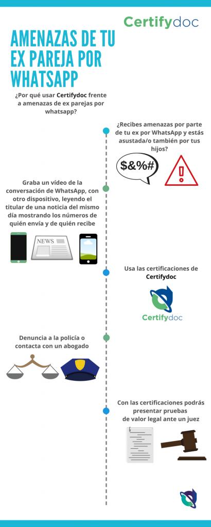 Certifydoc-Infografia-Justicia-AmenazasExWhatsapp