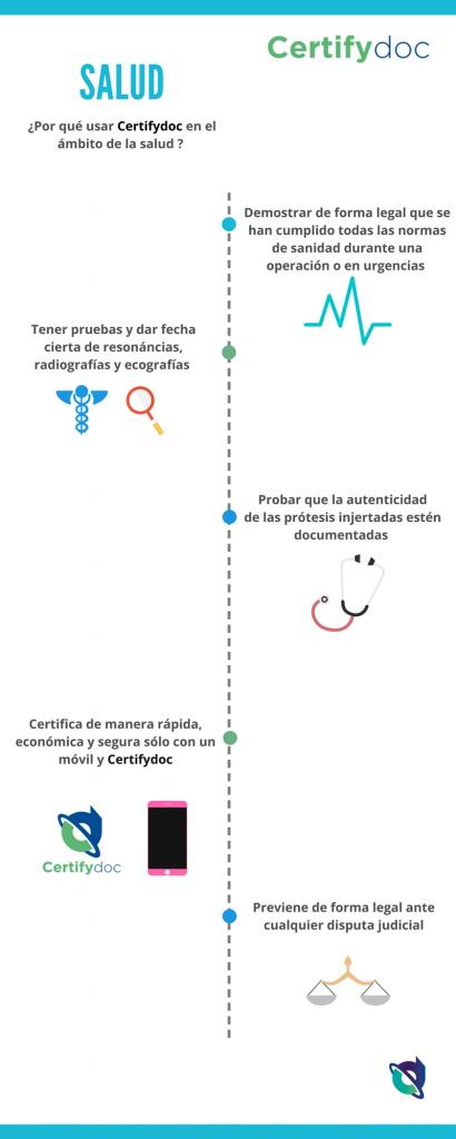 Infografia-Salud-2