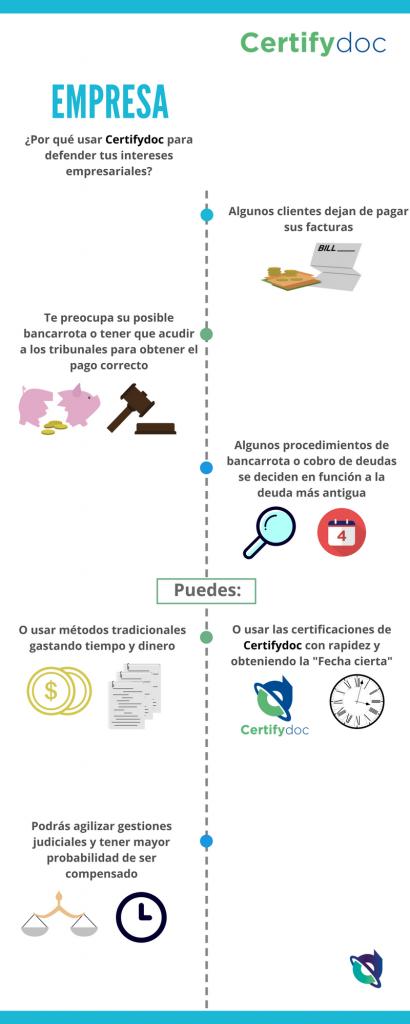 Infografia-Empresa-cobrodeuda