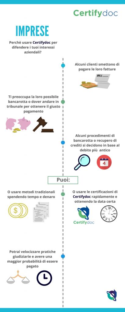 Infografia-Imprese-Crediti-1