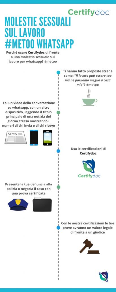 Infografia-Giustizia-MolestieSessualiLavoro#metoo-Whatsapp-2