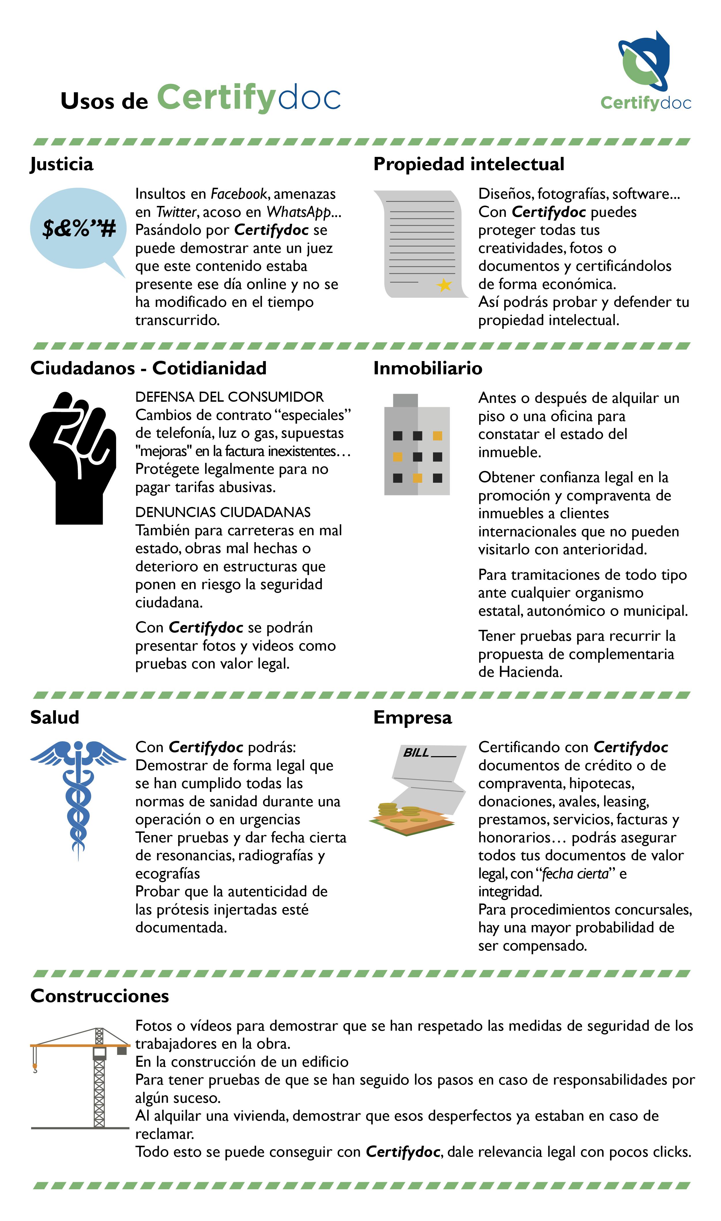 Infografia-Usos-Certifydoc