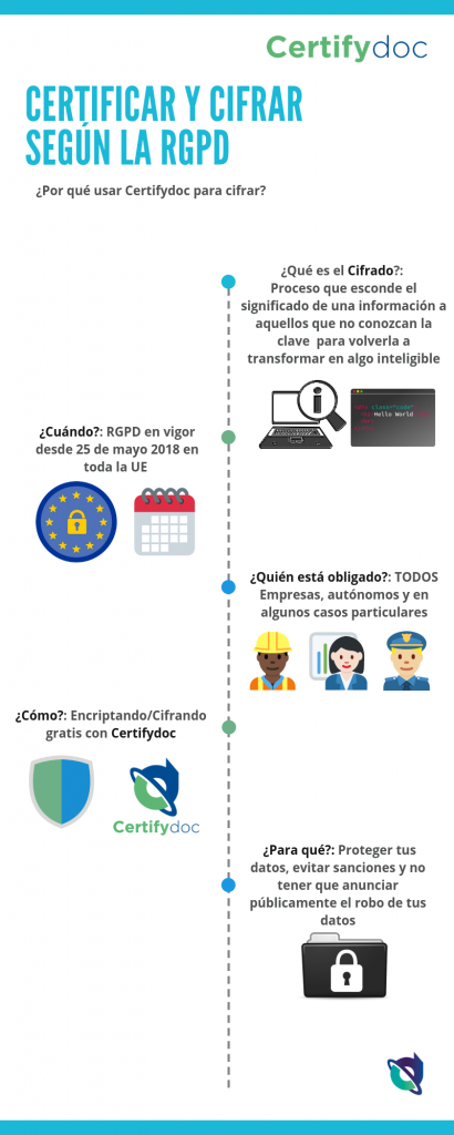 Infografia-Justicia-CertificarCifrarRGPD-2