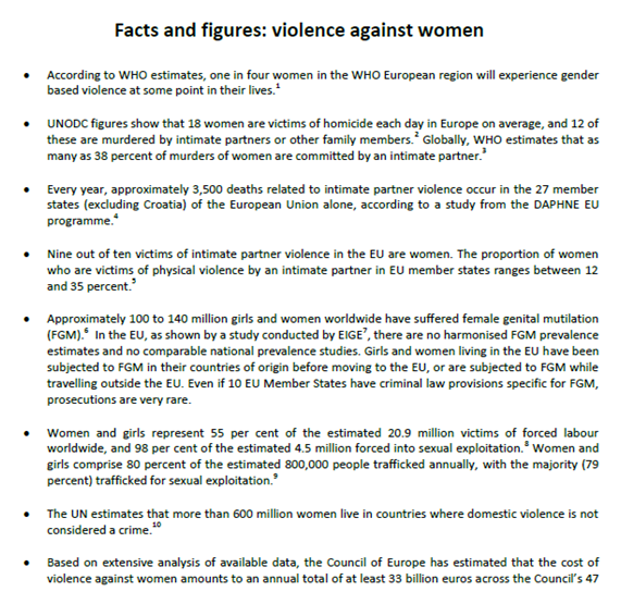 Certifydoc-Factsandfigures-Violence-against-women-2011
