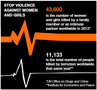Certifydoc-Stop-violence-against-woman-and-girls