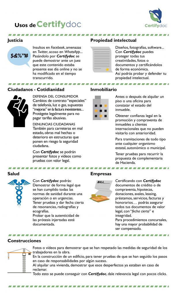 Certifydoc-Infografia-HerramientasComunes-Utilizo-ES