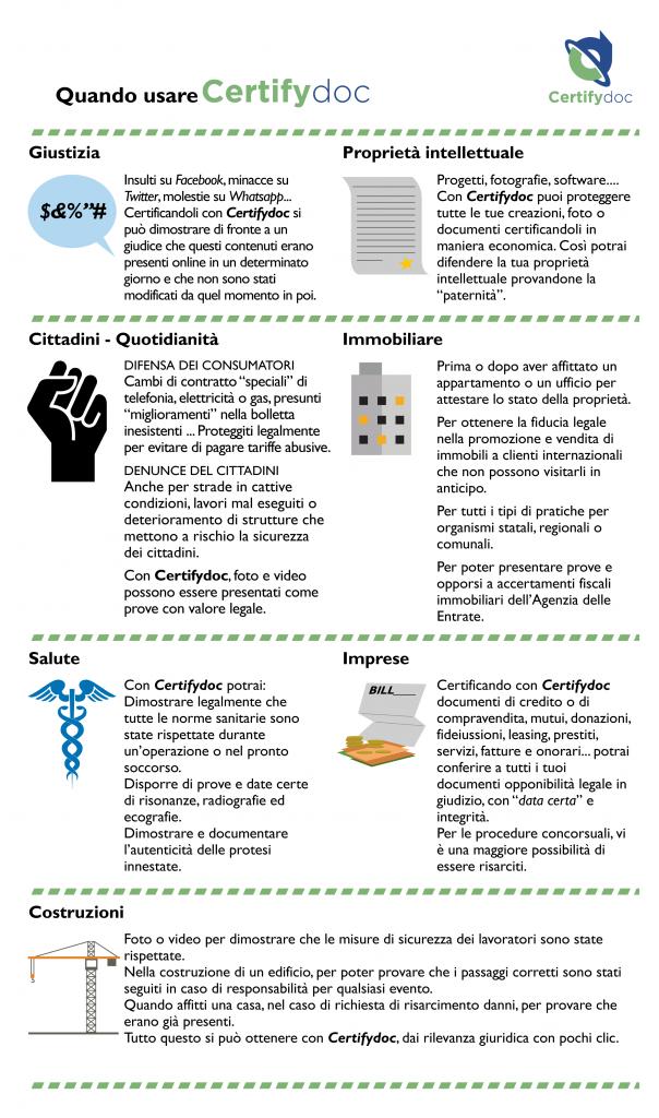 Certifydoc-Infografia-StrumentiComuni-Usi-Certifydoc-IT