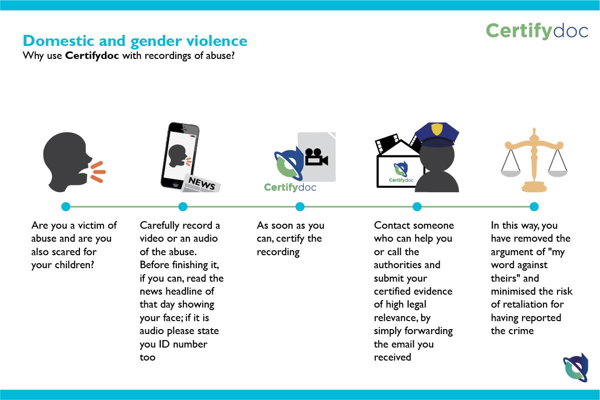 Certifydoc-Infographic-Justice-DomesticViolence-EN