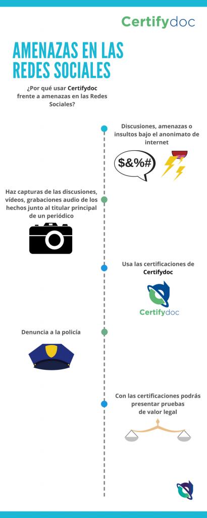 Infografia-Justicia-AmenazaRedesSociales-5
