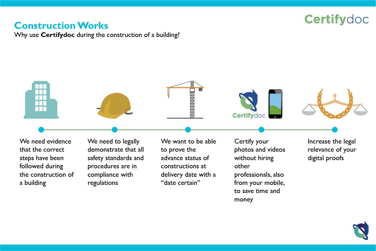 Certifydoc-Infografia-Constrution-ConstructionWorks-EN