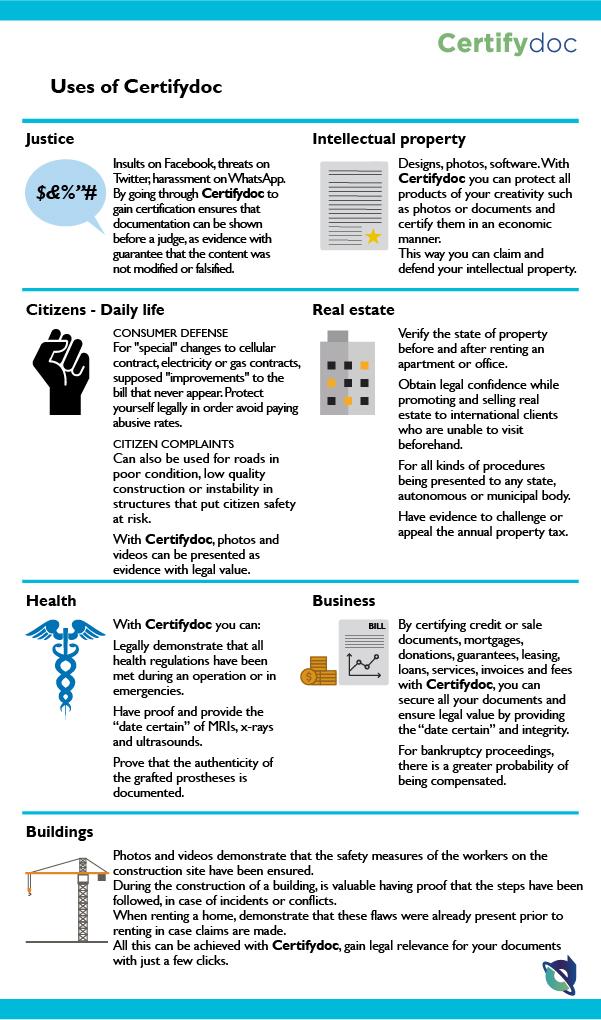 Certifydoc-Infografia-HerramientasComunes-UsesOfCertifydoc-ENG