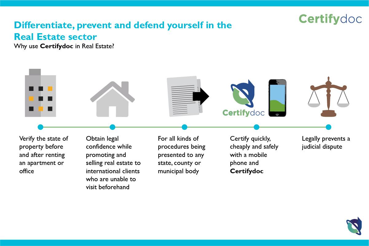 Certifydoc-Infografia-Inmobiliario-DefendYourselfInTheRealEstateSector-ENG