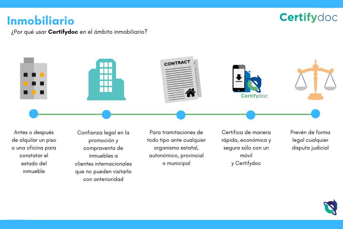 Certifydoc-Infografia-Inmobiliario-Generall-ES