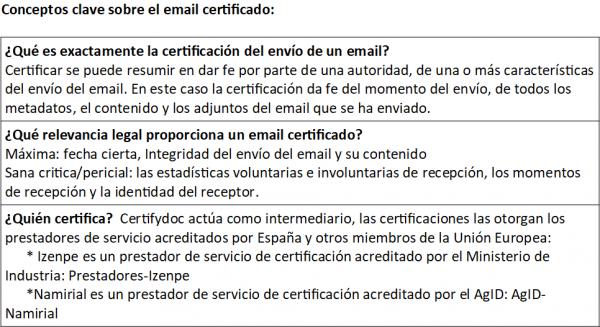 Certifydoc-Imagen-ConceptosClave