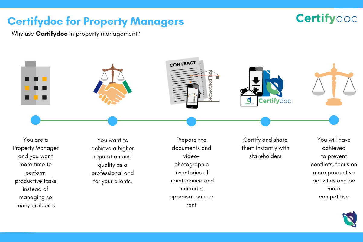 Certifydoc-Infographic-RealEstate-PropertyManagers-EN