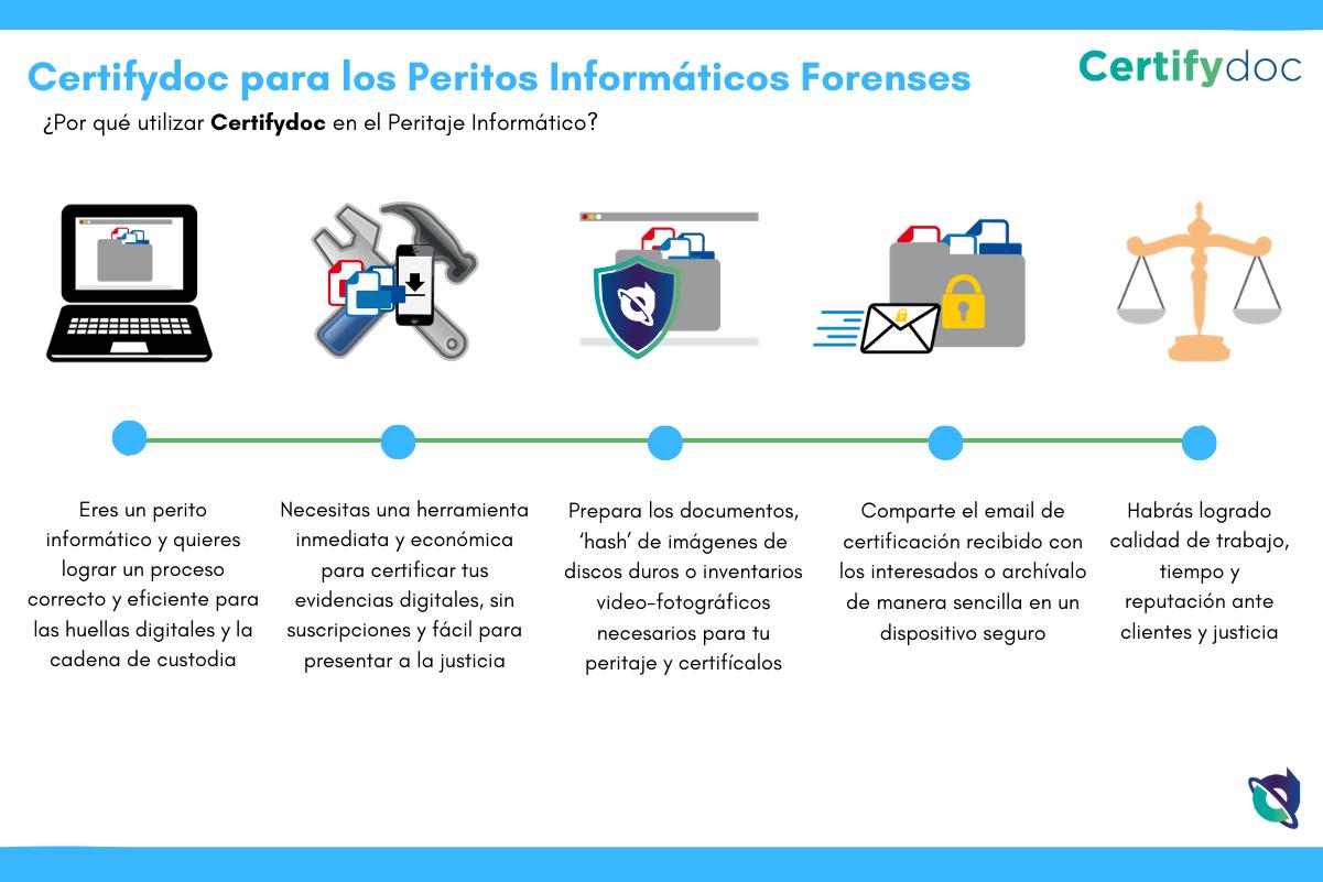 Certifydoc-Infografia-Justicia-InformaticosForenses-ES